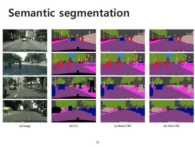 Semantic segmentation 35