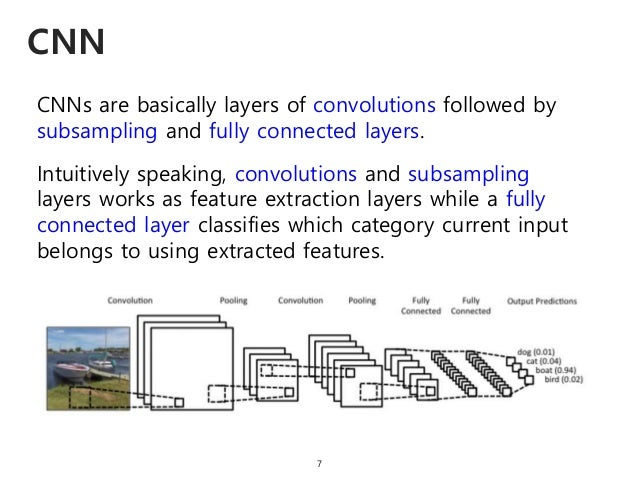 CNN 7 CNNs are basically layers of convolutions followed by subsampling and fully connected layers. Intuitively speaking, ...