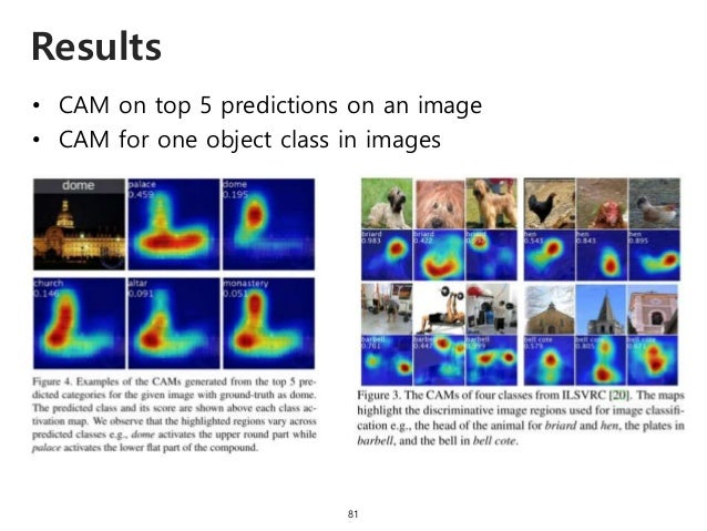 Results 81 • CAM on top 5 predictions on an image • CAM for one object class in images