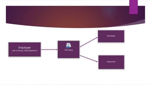Payroll management system editing