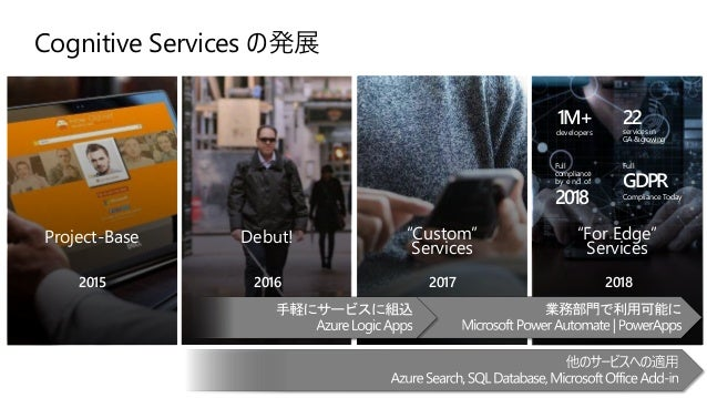 Microsoft Ignite 2019: Cognitive Services 関連セッション https://myignite.techcommunity.microsoft.com/sessions?g=%255B%2522on-dem...