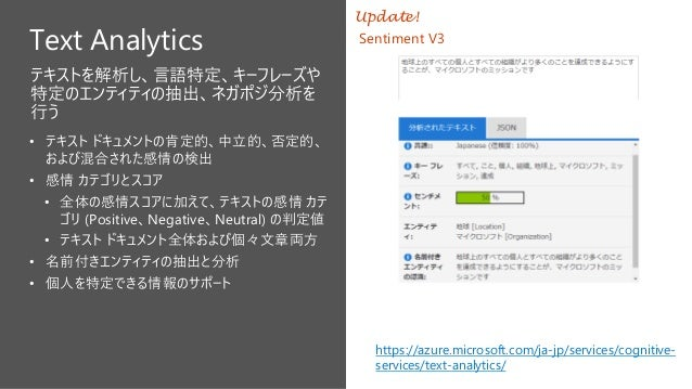マイクロソフトの AI サービス Dynamics 365 AIAzure AI Microsoft 365 AzureBotService AzureCognitiveServices AzureCognitive Search AzureD...