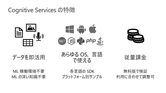 DLL: Ignite2019 CognitiveServices Update 20191127