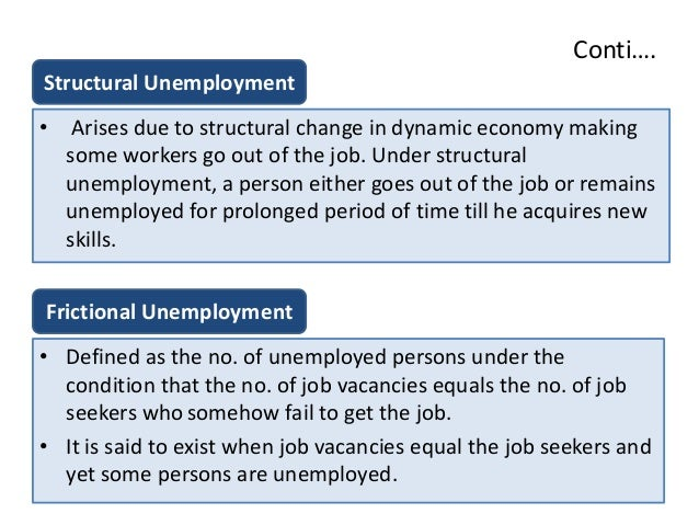what is structural unemployment in economics