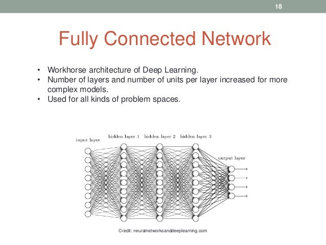Fully Connected Network Credit: neuralnetworksanddeeplearning.com • Workhorse architecture of Deep Learning. • Number of l...