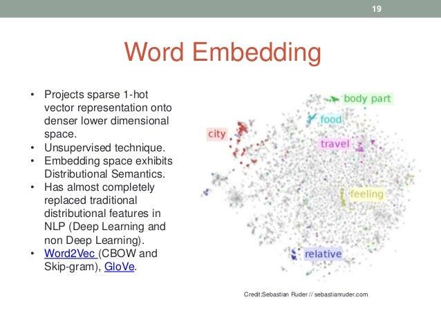 Word Embedding Credit:Sebastian Ruder // sebastianruder.com • Projects sparse 1-hot vector representation onto denser lowe...