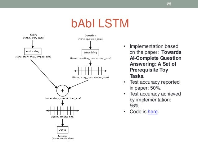 bAbI LSTM • Implementation based on the paper: Towards AI-Complete Question Answering: A Set of Prerequisite Toy Tasks. • ...