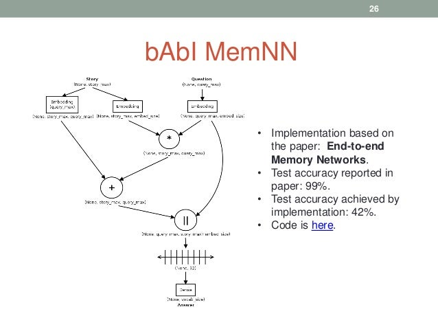 bAbI MemNN • Implementation based on the paper: End-to-end Memory Networks. • Test accuracy reported in paper: 99%. • Test...