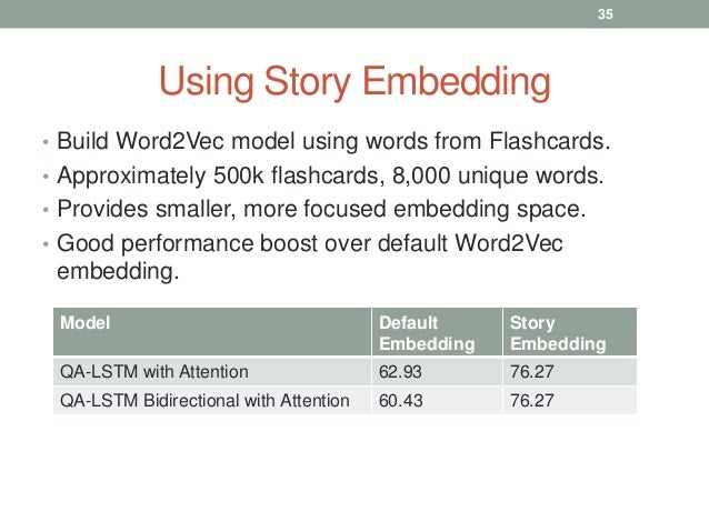 Using Story Embedding • Build Word2Vec model using words from Flashcards. • Approximately 500k flashcards, 8,000 unique wo...