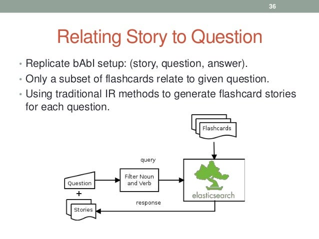 Relating Story to Question • Replicate bAbI setup: (story, question, answer). • Only a subset of flashcards relate to give...