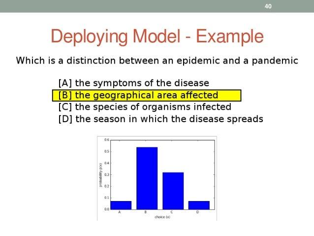 Deploying Model - Example 40
