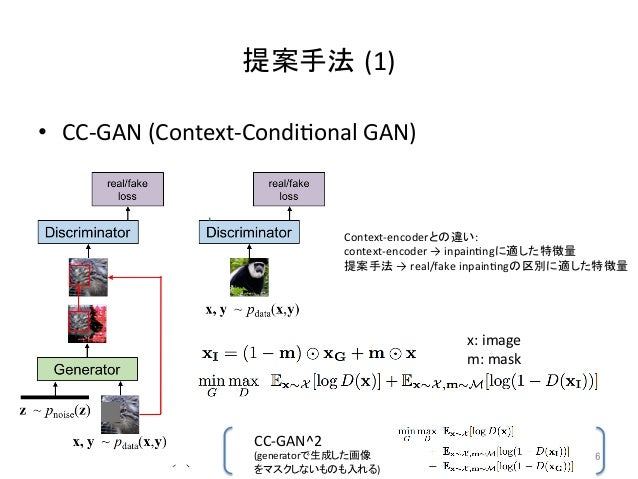 Dl輪読会]semi supervised learning with context-conditional