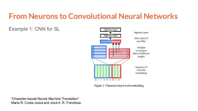 Convolutional neural networks d1l3 deep learning for for Lenet 5 architecture