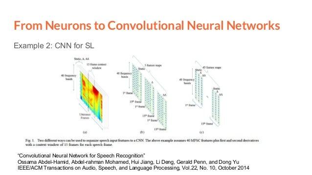 Convolutional Neural Networks (D1L3 Deep Learning for Speech