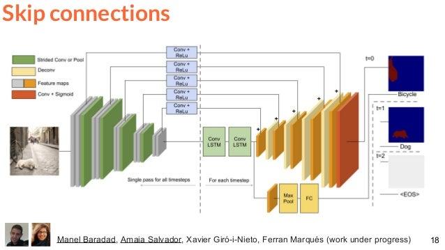 Advanced PyTorch Deep Learning: Autoencoders, GAN's