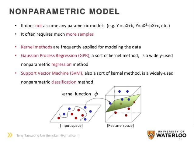 Understanding Support Vector Machine Regression  MATLAB
