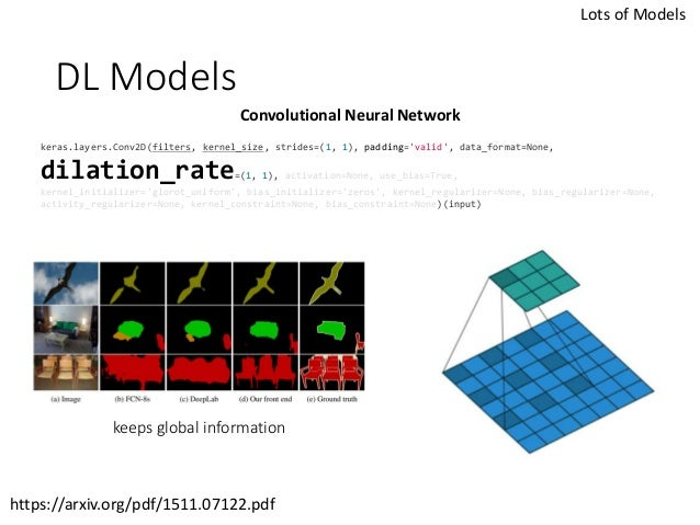 Deep Learning AtoC with Image Perspective