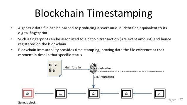 Blockchain smart contract applications