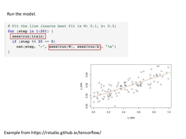 Deep learning with Tensorflow in R