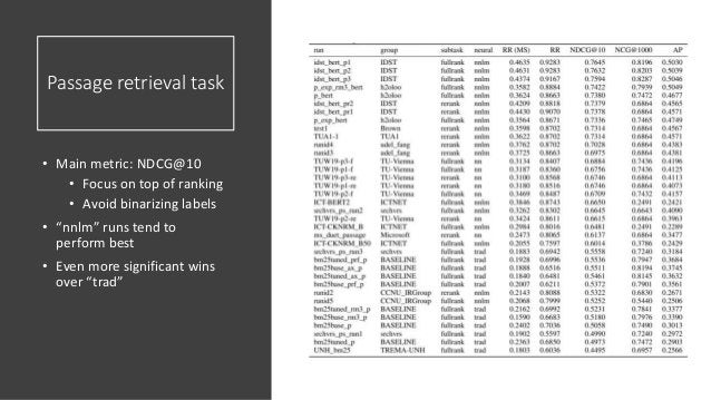 "Passage retrieval task • Main metric: NDCG@10 • Focus on top of ranking • Avoid binarizing labels • ""nnlm"" runs tend to pe..."