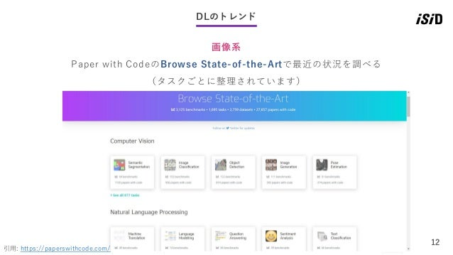 12 DLのトレンド 画像系 引用: https://paperswithcode.com/ Paper with CodeのBrowse State-of-the-Artで最近の状況を調べる (タスクごとに整理されています)