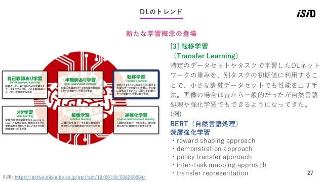 27 DLのトレンド 新たな学習概念の登場 引用: https://active.nikkeibp.co.jp/atcl/act/19/00140/030200004/ [3] 転移学習 (Transfer Learning) 特定のデータセッ...