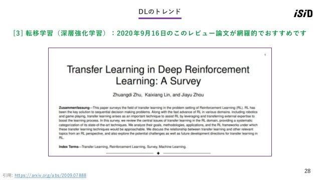28 DLのトレンド [3] 転移学習(深層強化学習):2020年9月16日のこのレビュー論文が網羅的でおすすめです 引用: https://arxiv.org/abs/2009.07888