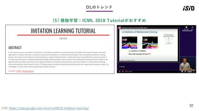 32 DLのトレンド [5] 模倣学習:ICML 2018 Tutorialがおすすめ 引用: https://sites.google.com/view/icml2018-imitation-learning/
