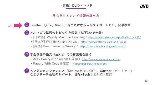 53 (再掲)DLのトレンド そもそもトレンド情報の調べ方 Twitter、Qiita、Medium等で気になる人をフォローしたり、記事検索1 メルマガで毎週のトピックを収集(以下3つで十分) ・[日本語] Weekly Machine Lea...