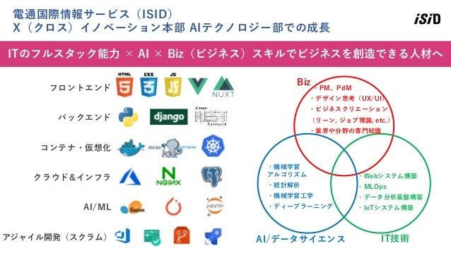 55 ITのフルスタック能力 × AI × Biz(ビジネス)スキルでビジネスを創造できる人材へ 電通国際情報サービス(ISID) X(クロス)イノベーション本部 AIテクノロジー部での成長 UVP ・機械学習 アルゴリズム ・統計解析 ・機械...