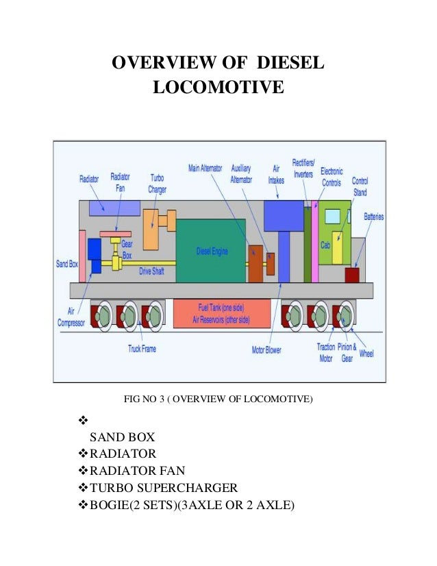 dlw locomotive workshop  electric locomotive diagram parts #13