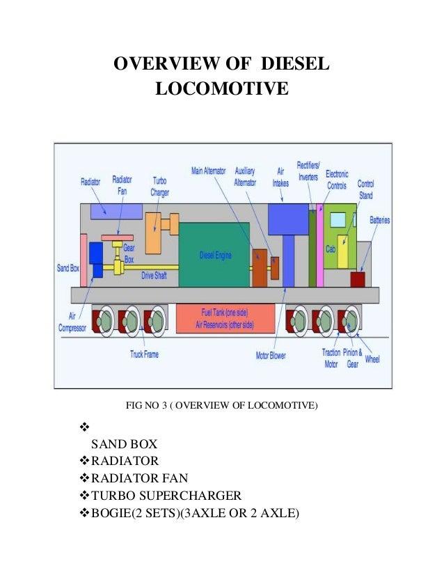 13  overview of diesel locomotive