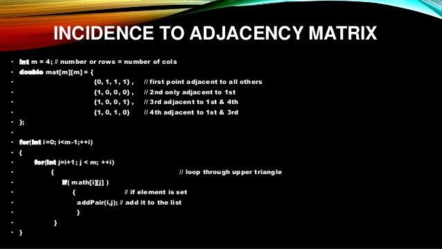 Adjacency And Incidence Matrix