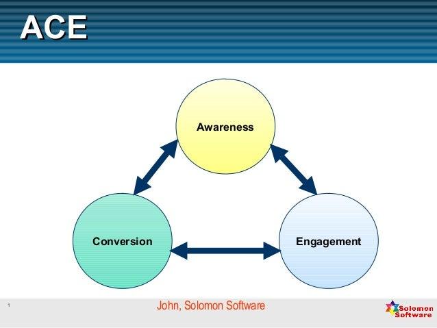 1 ACEACE John, Solomon Software Conversion Engagement Awareness