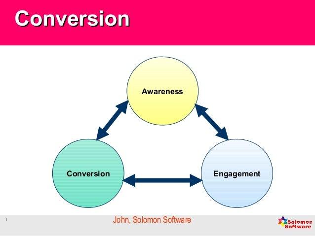 1 ConversionConversion John, Solomon Software Conversion Engagement Awareness