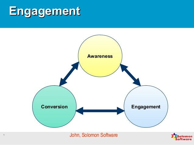 1 EngagementEngagement John, Solomon Software Conversion Engagement Awareness