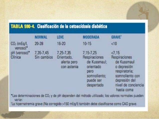 Diabetes mellitus insulinodependiente