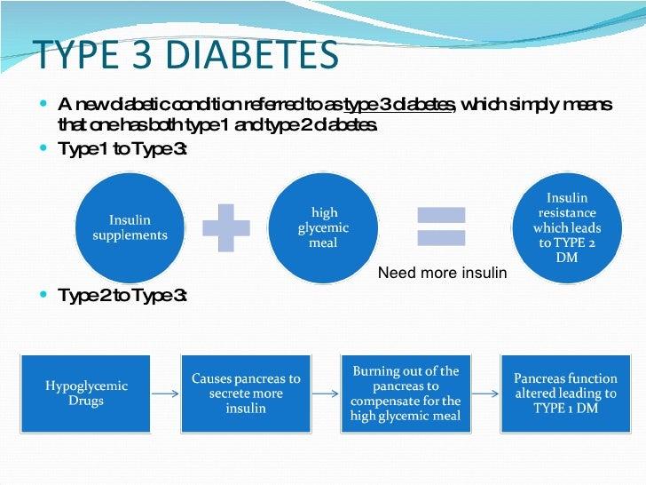 DER KLEINE HAPPEN WISSEN - Alzheimer ist Diabetes Typ 3 - FOODPUNK