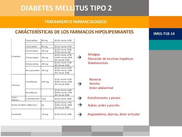 CARÁCTERÍSTICAS DE LOS FARMACOS HIPOLIPEMIANTES TRATAMIENTO FARMACOLOGICO DIABETES MELLITUS TIPO 2 IMSS-718-14 Mialgias El...