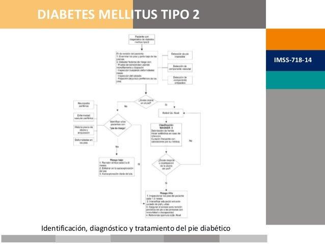 METAS TERAPÉUTICAS DIABETES MELLITUS TIPO 2 IMSS-718-14 Identificación, diagnóstico y tratamiento del pie diabético