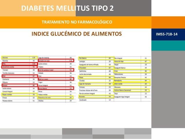 INDICE GLUCÉMICO DE ALIMENTOS TRATAMIENTO NO FARMACOLÓGICO DIABETES MELLITUS TIPO 2 IMSS-718-14