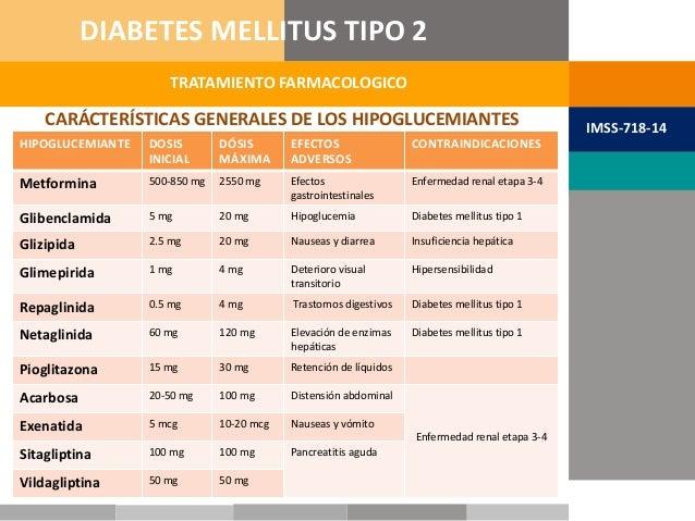 CARÁCTERÍSTICAS GENERALES DE LOS HIPOGLUCEMIANTES TRATAMIENTO FARMACOLOGICO DIABETES MELLITUS TIPO 2 IMSS-718-14 HIPOGLUCE...