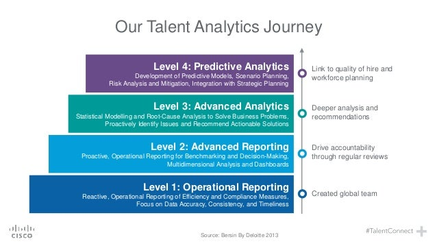 Get a seat at the workforce planning table using analytics
