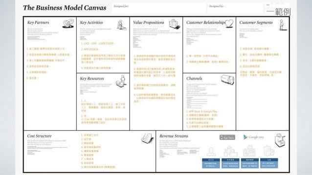 用戶體驗服務設計流程