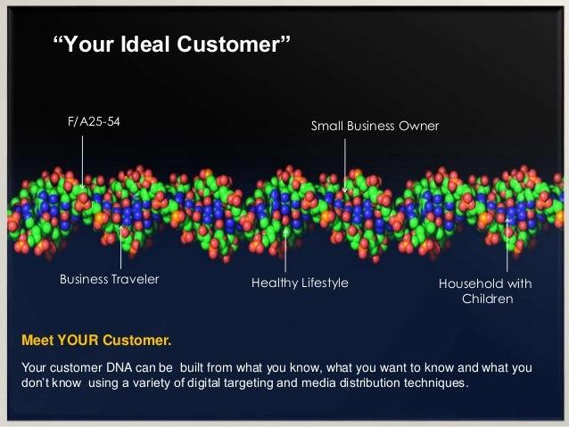 DMA Social Media Spotlight - One Size (Does) Fit All Slide 2