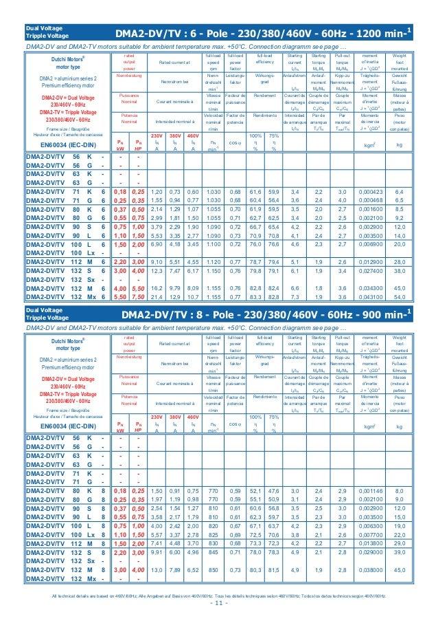 Электродвигатели серии DMA2 Dutchi Motors/Regal
