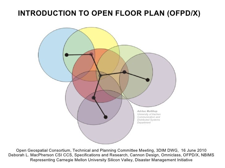INTRODUCTION TO OPEN FLOOR PLAN (OFPD/X)                                                                  Ad-hoc Multihop ...