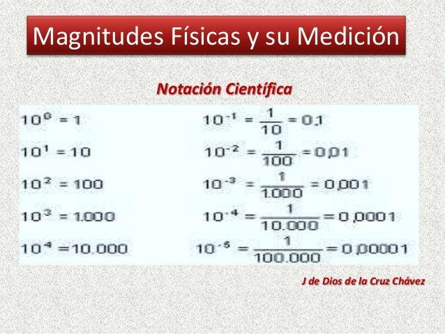 Magnitudes Físicas y su Medición Notación Científica J de Dios de la Cruz Chávez