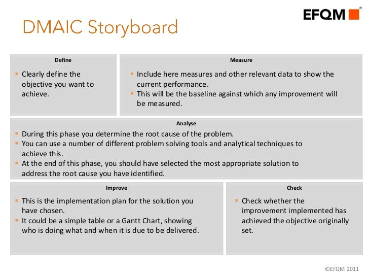 dmaic for sharing
