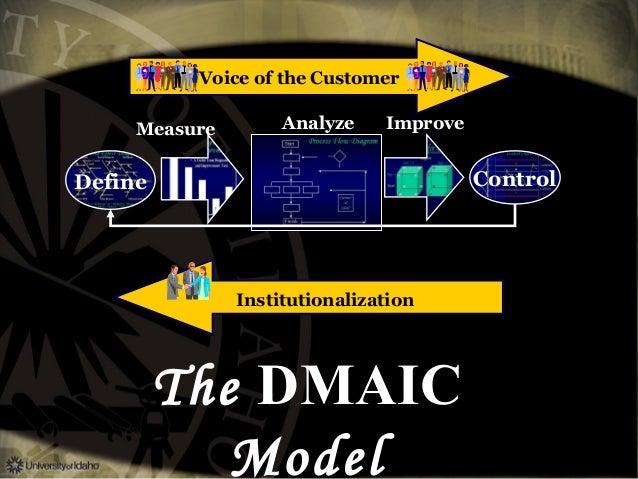 Dmaic model Slide 2